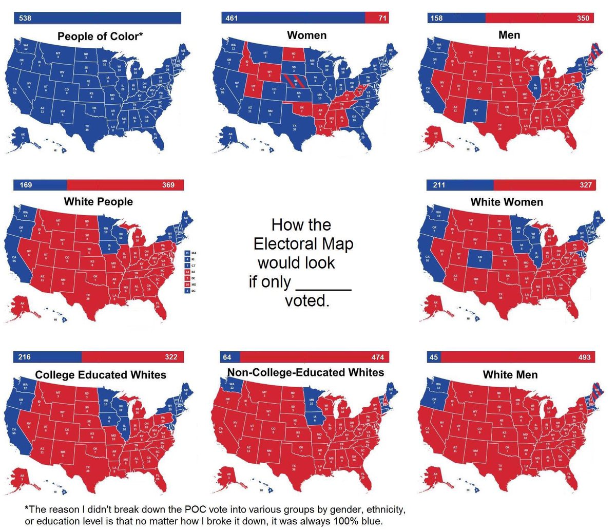 an analysis of the demographics the voter turnout the electoral college and the fundamentals in rela Voter turnout demographics faq redistricting the united states elections project is an information source for the united states electoral electoral laws.
